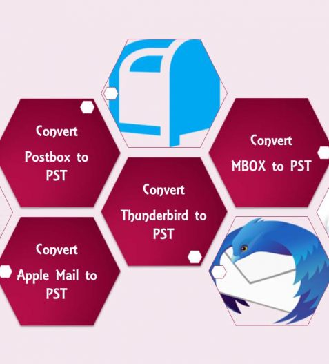 converting apple mail to pst